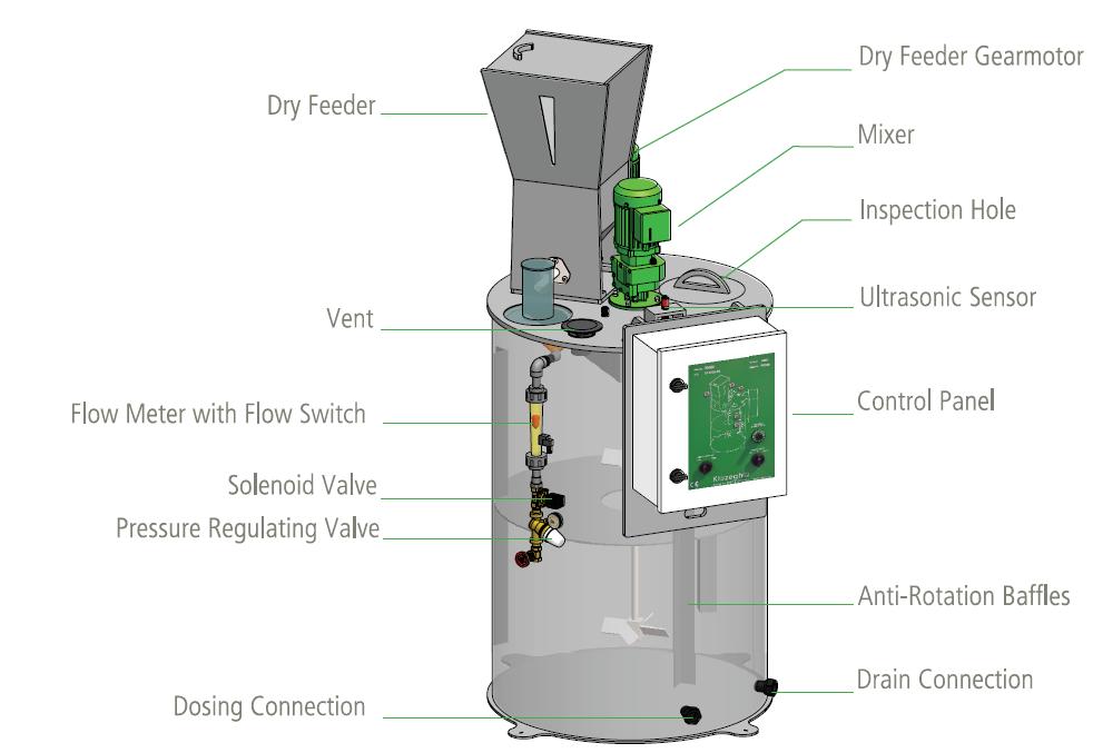 illustrasjon av BS modell pulver kjemikalieløsning