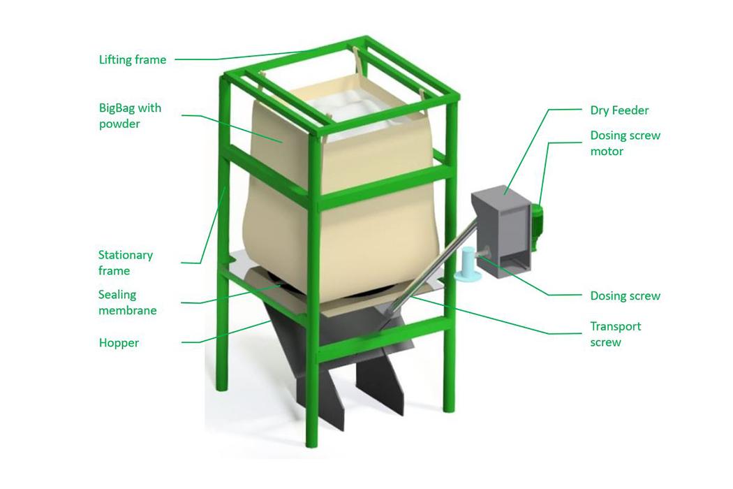 Illustration of Mivanor Powder System