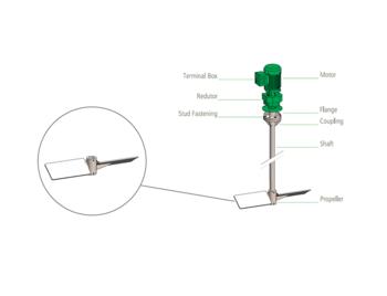 illustrasjon av rørverk og mixere