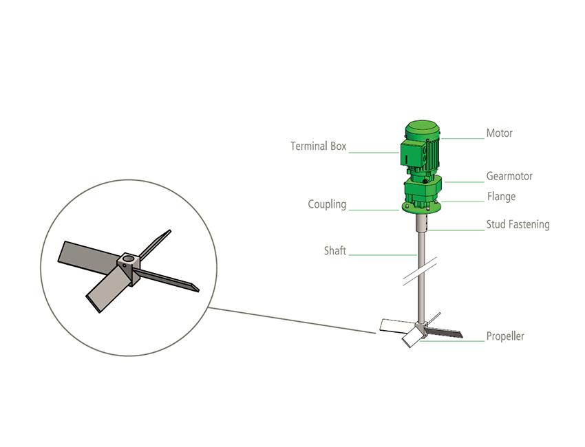 Illustration of APL mixer