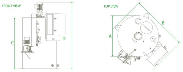 Frontvisning og toppvisning BL-modell