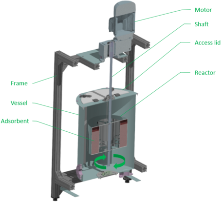 Illustration of technology in solution for treating industrial wastewater contaminated by PFAS